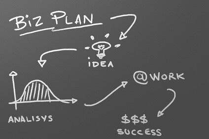 Black board Biz plan